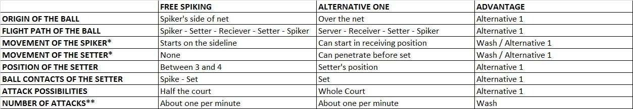 free spiking alternatives