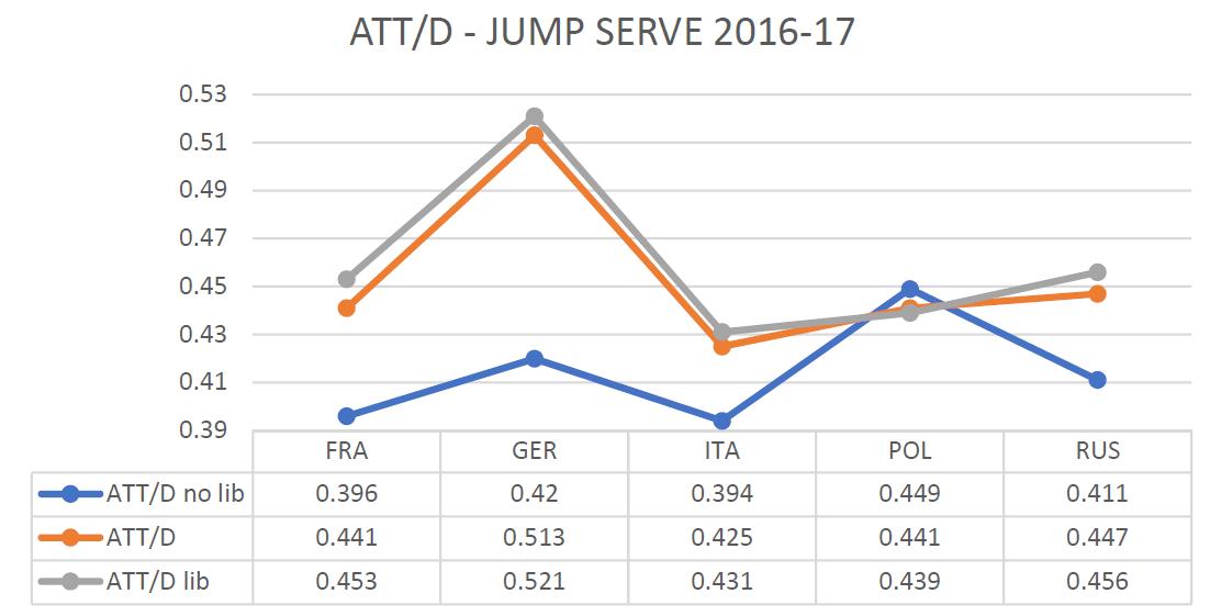 ATT-D JS